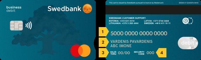Swift Bic Swedbank